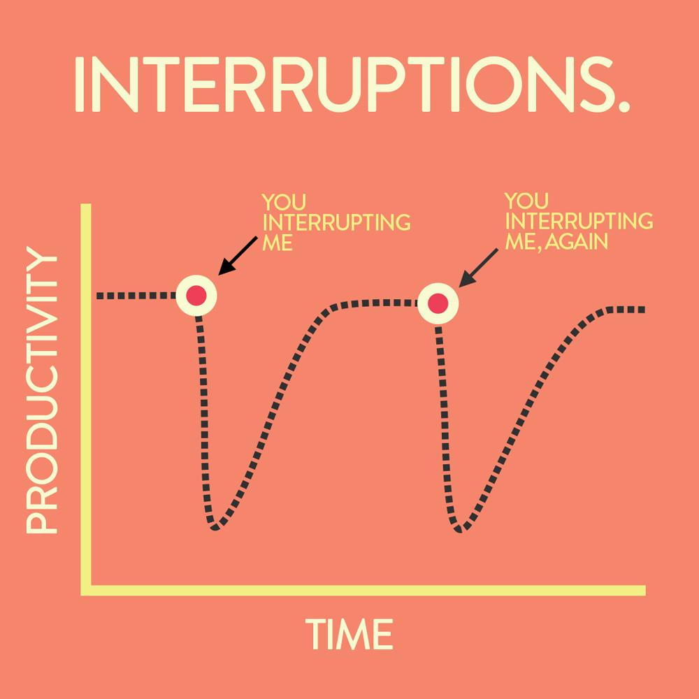 interuption