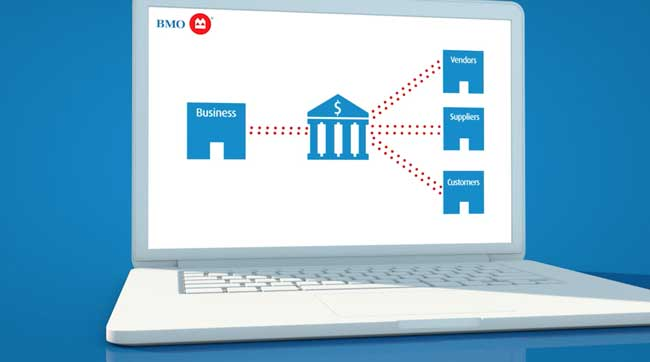 BMO, Online Banking for Business series