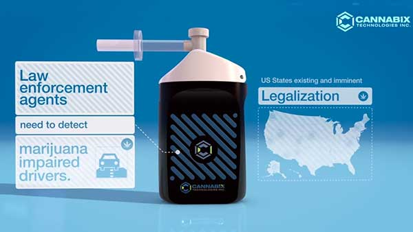 Cannabix Marijuana Breathalyzer